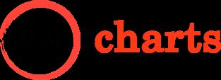 Webcharts